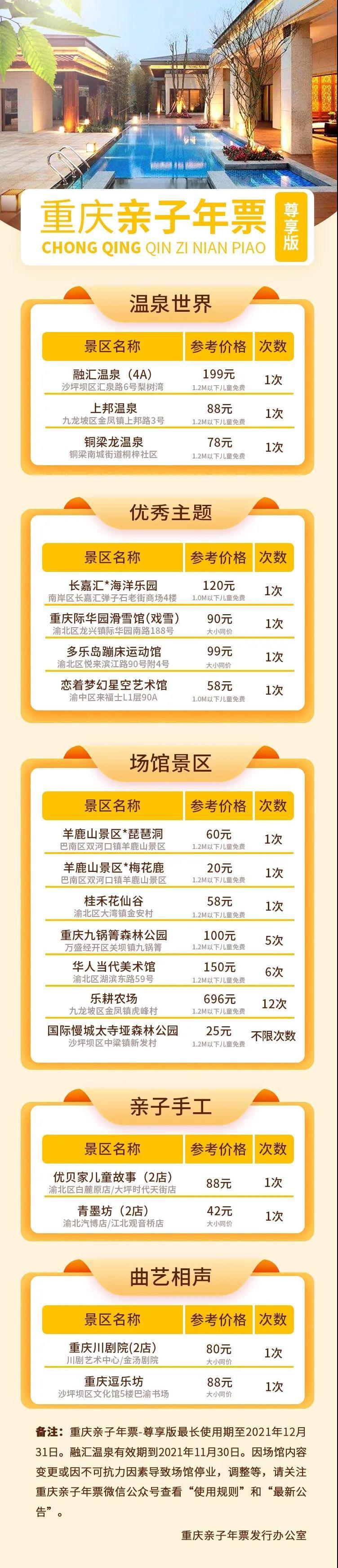 重庆亲子年票特惠价168元含融汇温泉、海洋馆等